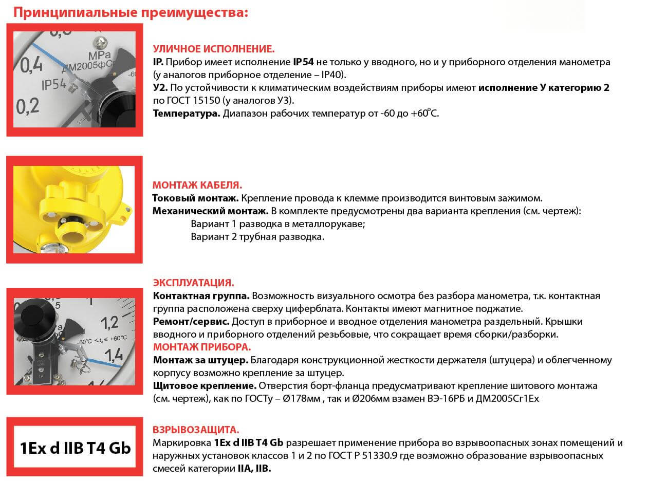 """ЗАО """"ПО Физтех"""" выпускает новые манометры."""